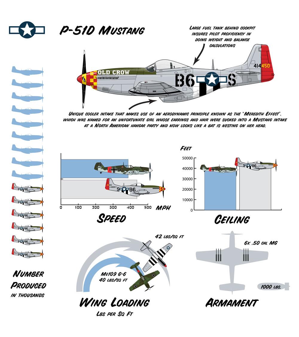 P 51 (航空機)の画像 p1_34